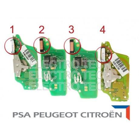 Bobine (antenne) anti démarrage clé Peugeot